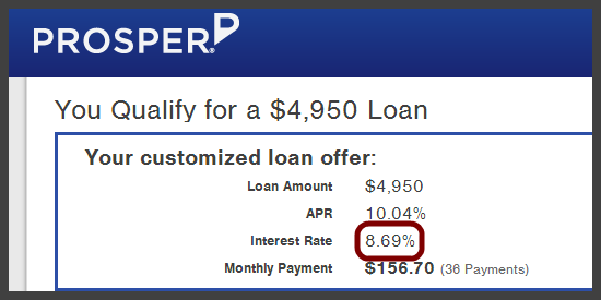 Prosper Loan Approval Sept 2013