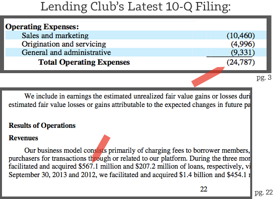 Lending-Clubs-Latest-10Q-Filing