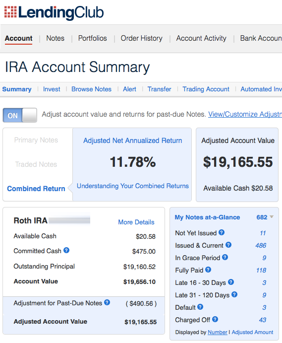 Lending-Club-IRA-Account-2014Q3